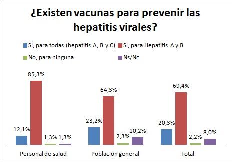 vacunas-hepatitis