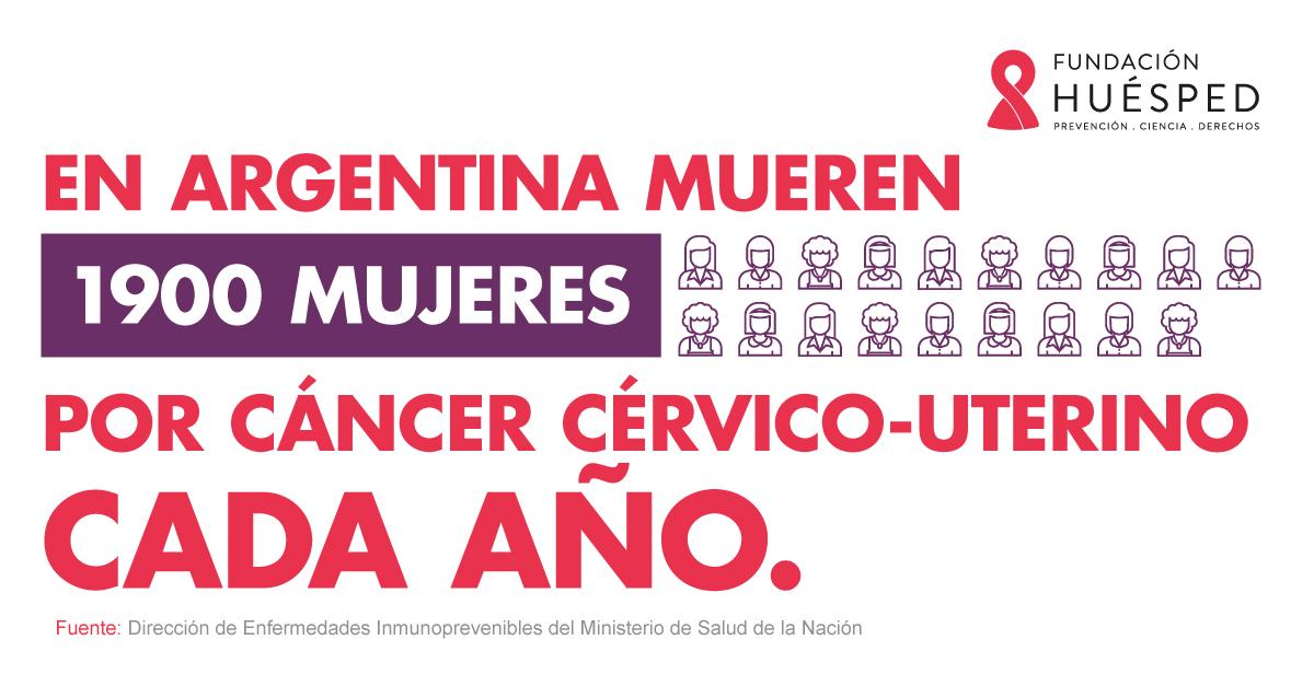 HPV - Cáncer cérvico-uterino