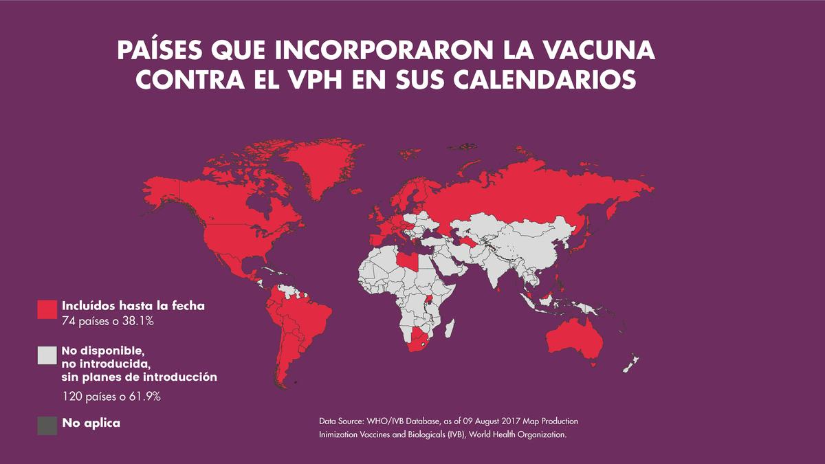 Países con la vacuna en su Calendario de Vacunación